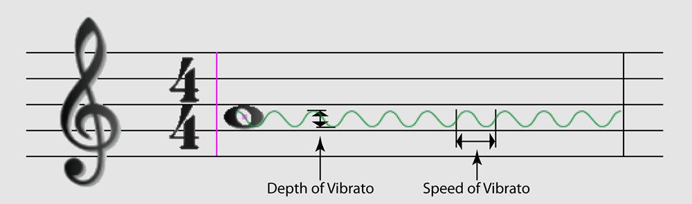 Perfect Vibrato - Learn Violin Vibrato in Four Weeks ...